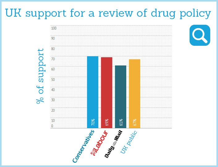 opinion a saner approach on drug laws.